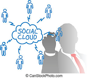 Person drawing social cloud media diagram