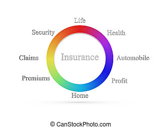insurance wheel - arrangement shows an insurance concept...