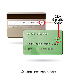 Credit Card CSV Security Code Clipart - Clip art diagram of...