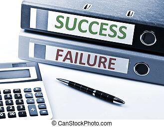 Success and Failure write on folder