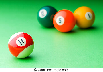 Pool balls on the table