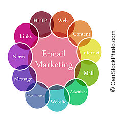 E-mail marketing illustration - Color diagram illustration...