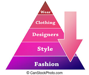 Fashion pyramid illustration