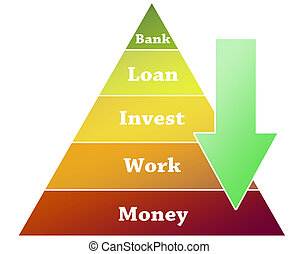 Money pyramid illustration