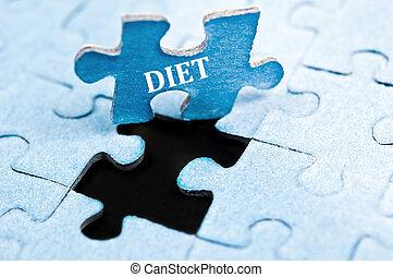 Diet puzzle