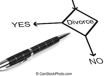 Divorce - Yes or No to choose Divorce