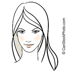 Beauty girl face Hand-drawn fashion model Vector...