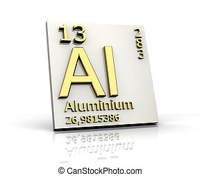 Aluminum form Periodic Table of Elements - 3d made