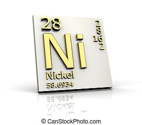 Nickel form Periodic Table of Elements - 3d made