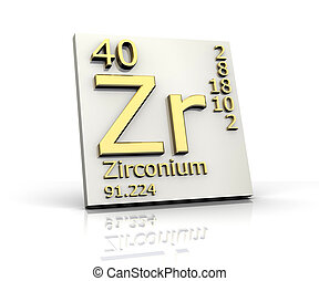 Zirconium form Periodic Table of Elements - 3d made
