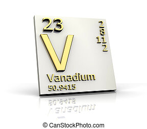 Vanadium form Periodic Table of Elements - 3d made