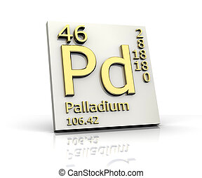 Palladium form Periodic Table of Elements - 3d made