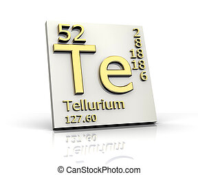 Tellurium form Periodic Table of Elements - 3d made