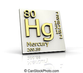 Mercury form Periodic Table of Elements - 3d made