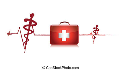 cardiogram with the first-aid set on a white background