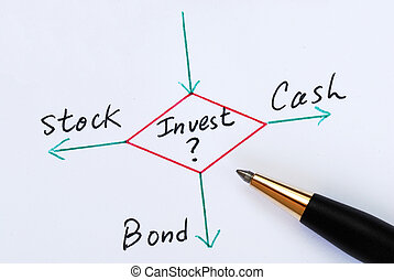 Invest in Stocks, Bonds, or Cash - Decide to invest in...