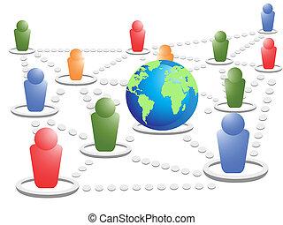 social net world