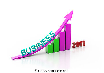 business growth of year