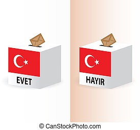 yes or no vote poll ballot box for turkish referendum...