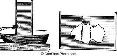 Archimedes principle vintage engraving - Archimedes...