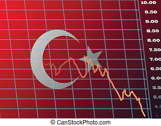 Charts and Graphs Downward Screen for Turkish Market - Stock...