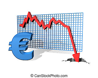 Falling Euro - Graph showing the falling value of the Euro