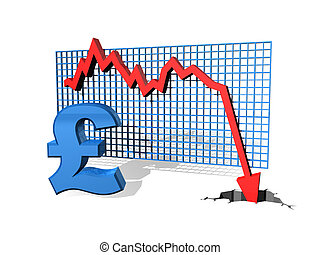 Falling Pound - Graph showing the falling value of the Pound