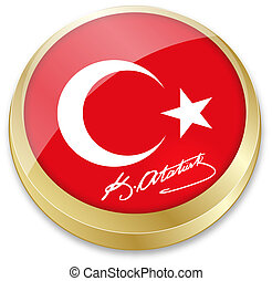lag of turkey in button shape
