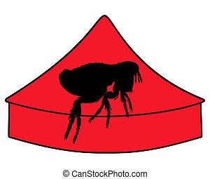 pulga, Circo