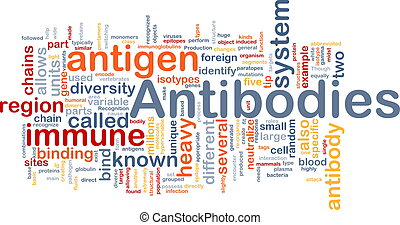 Antibodies immunity background concept - Background concept...