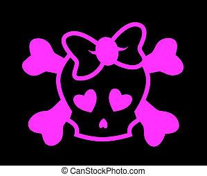 Emo skull