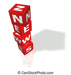 Cube words with news word