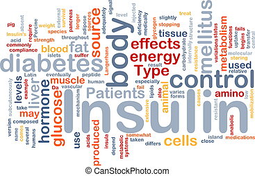 Insulin diabetes background concept - Background concept...