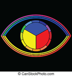Eye - Color wheel - Illustration of eye color as a circle