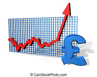 Pound chart - Illustration of a pound chart on the up