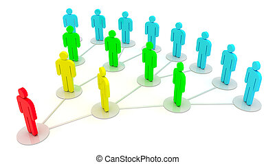 Social relations - Group of people in a social network...