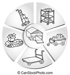 Shipping Manufacturing Chart - An image of a shipping box...