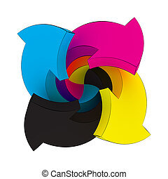 CMYK swirl - Four arrows CMYK colors swirling on white
