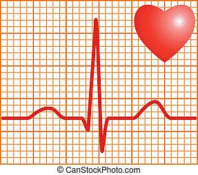 electronic cardiogram ECG heart bea