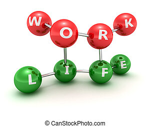 Work and life - Correlation scheme of work and life