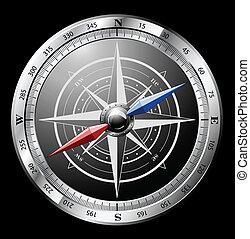 Steel Compass