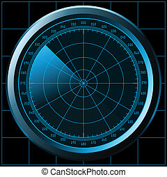 Radar screen (sonar)