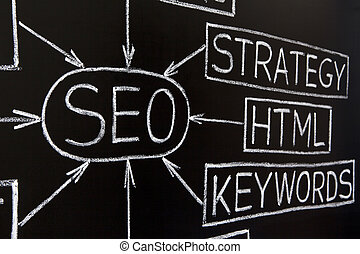 Closeup of a SEO flow chart made with white chalk on a...