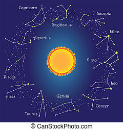 Zodiac constellations around sun - Circle with zodiac...