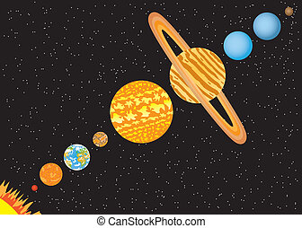 Planets standing in line