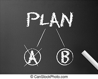 Chalkboard - Plan A and Plan B - Dark chalkboard