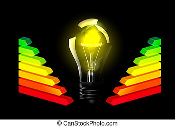Light Bulb and Energy Efficiency Rating