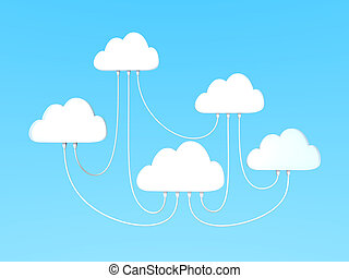 Interconnected cloud computing - A network of whide clouds...