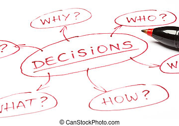 DECISIONS concept - A close up image of a DECISIONS chart...