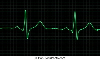 real form cardiogram alpha loop